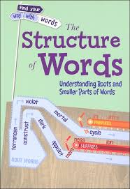 structure of words understanding prefixes suffixes and root