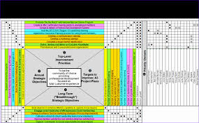 Raci Matrix Template Excel Z1esb Luxury Quality Matters Charting A Rasci Matrix Template