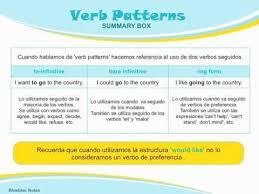 verb pattern of like gramática inglés patrones verbales youtube
