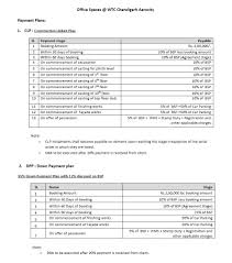 world trade center mohali price list 9855646392 world trade wtc mohali chandigarh payment plan