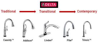 kitchen redesign with delta faucet