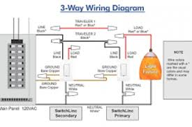 rotork wiring diagram 3100 wiring diagram