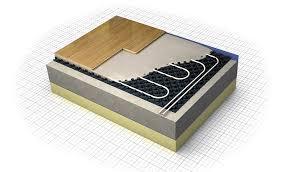 Retrofit Underfloor Heating NuHeat Underfloor  Renewables - Under floor heating uk