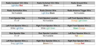 eagle talon radio wiring diagram wiring diagrams