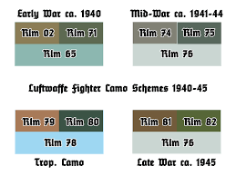 luftwaffe paint colours revisited finescale modeler essential