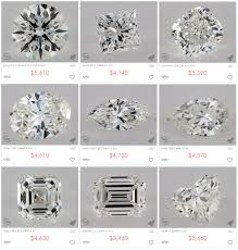 2017 diamond price chart you should not ignore