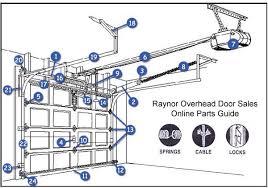Overhead Door Corporation Parts Garage Door Cable Pulley Doors Converting Detached Garage Into