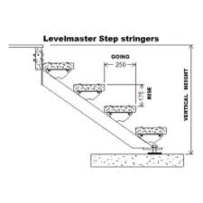 steel stair stringers galvanised metal mates