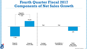 best buy quarterly sales is oui the answer to general mills u0027 problems general mills inc