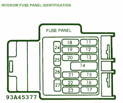 mazda 1993 b4000 fuse box diagram 2005 mazda 3 fuse diagram
