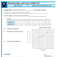 3 2 relationships and lines of best fit scatter plots u0026 trends