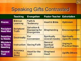 biblical gifts speaking serving gifts the spirit definitely gives today ppt