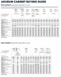 ikea kitchen cabinets door sizes slab granite countertops ikea kitchen cabinet size chart
