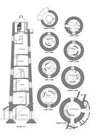 elspeth beard architects burnham lighthouseburnham lighthouse - Lighthouse Floor Plans