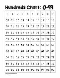 printable hundreds chart free hundreds chart 0 99 worksheets