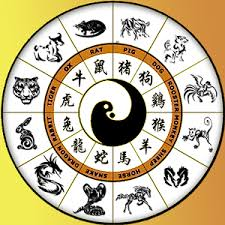 2017 chinese zodiac sign daily chinese horoscope march 13th 2017 weekly monthly horoscope
