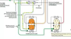hospital grade receptacle wiring diagram wiring diagram and