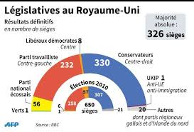bureau de vote composition bureau de vote composition 28 images composition bureau de vote
