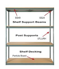 Where Can I Buy Bookshelves by What Is Boltless Shelving And Where Can I Buy Some In Blaine