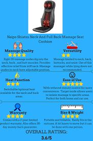 naipo shiatsu neck and full back massage seat cushion review