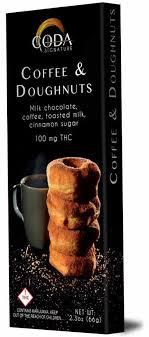thc edible edible review coda signatures the ganja gazette