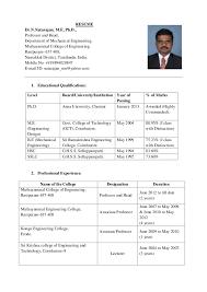 1 Year Experience Resume Format For Manual Testing Argumentative Essay Writer Sites Us Hindustani Prachar Sabha Essay