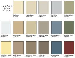 ideas and colors with hardy plank like the boothbay blue