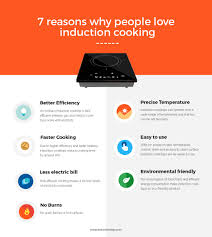 7 reasons why people love induction cooking infographics