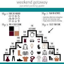 Best 25 weekend trip packing ideas weekend packing