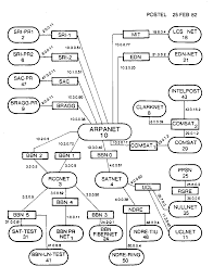 home office network diagram template of a office network on a