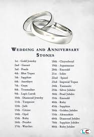 best 10 year anniversary gifts awesome 10 year wedding anniversary gift ideas for best 25