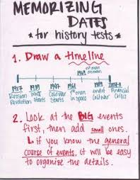 the cornell note taking method could be useful for revision