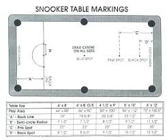 average pool table dimensions pool tables regulation size mailgapp me