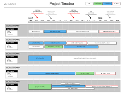Free Powerpoint Timeline Template Powerpoint Project Timeline Template