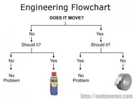 Funny Engineering Memes - 15 best engineering memes images on pinterest engineering memes