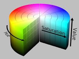 analogous color scheme for interior design idolza