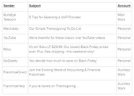 i got 7 sales emails on thanksgiving here s what i learned