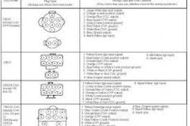 obd2a to obd2b distributor wiring diagram wiring diagram