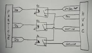 apc wiring diagrams wiring diagram weick