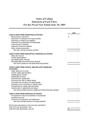 40 free cash flow statement templates u0026 examples template lab