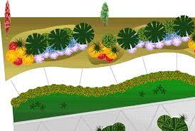 sumptuous garden design program landscape design plans garden