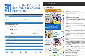 www ikea usa com site impact offers a full frame solution with robust email marketing