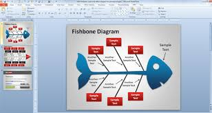 fishbone diagram template powerpoint briski info