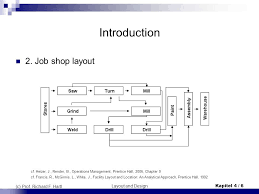 Facility Layout Design Jobs | introduction fixed position layout job shop production i ppt video