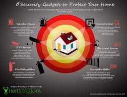 6 security gadgets to protect your home visual ly