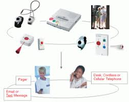 ip nurse call system wiring diagram best wiring diagram 2017