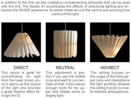 the orb danish designed intelligent lighting indiegogo
