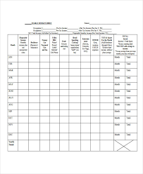 9 yearly budget templates free sample example format download
