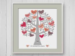 40th wedding anniversary gifts for parents best 40 year wedding anniversary gift ideas photos styles