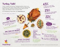 stop shop survey reveals shoppers thanksgiving meal favorites